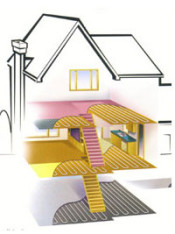 Radiant in floor heating systems